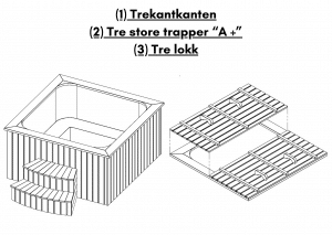 """(1) trekantkanten; (2) Tre store trapper """"A +""""; (3) tre lokk for rektangulær badestamp"""