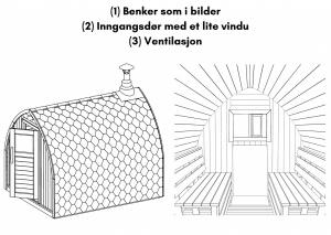 Benker som i bilder; Inngangsdør med et lite vindu; Ventilasjon for utendørs badstue