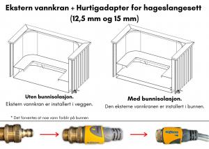 Hurtigadapter for hageslangesett