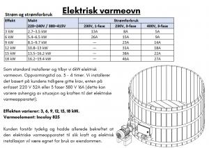 Elektrisk varmer
