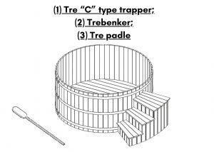 (1) Tre C type trapper (2) Trebenker (3) Tre padle