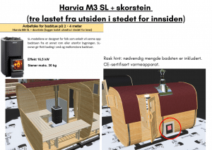 Harvia M3 SL + skorstein (tre lastet fra utsiden i stedet for innsiden) for rektangulær badstue