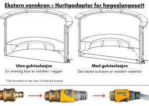 Vedfyrt elektrisk badestamp plast Ekstern vannkran + Hurtigadapter for hageslangesett (2)
