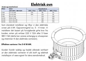 Vedfyrt elektrisk badestamp plast Elektrisk varmeovn (5)